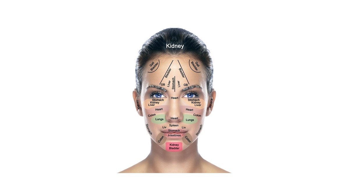 how to improve lymphatic drainage-facial massage points