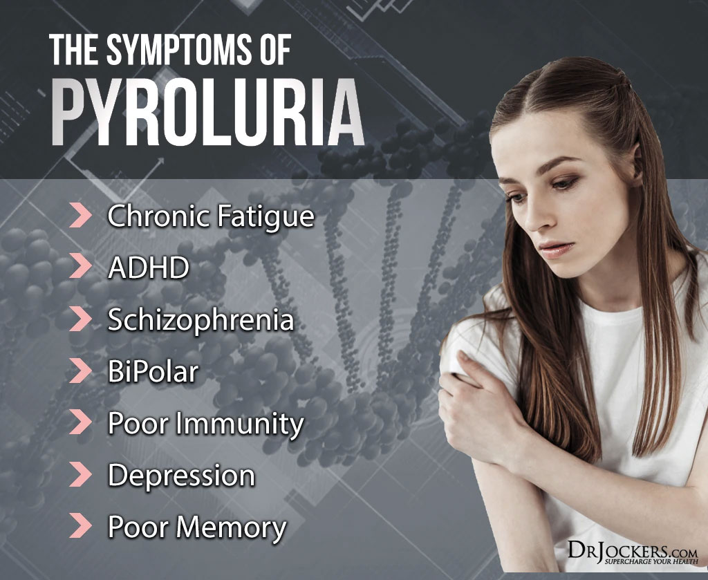 The-Symptoms-of-Pyroluria-Infographic